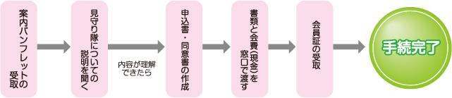kenkoumimamori02